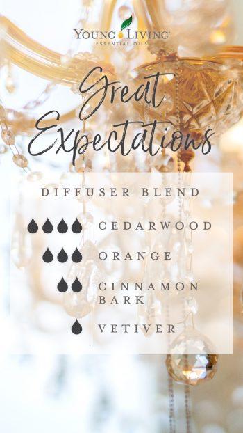 4 drops Cedarwood 3 drops Orange 2 drops Cinnamon Bark 1 drop Vetiver