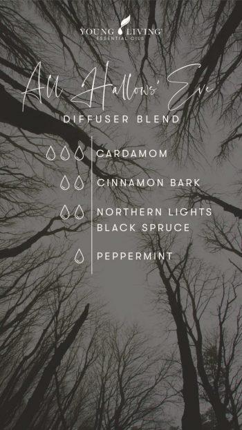 3 drops Cardamom 2 drops Cinnamon Bark 2 drops Northern Lights Black Spruce 1 drop Peppermint